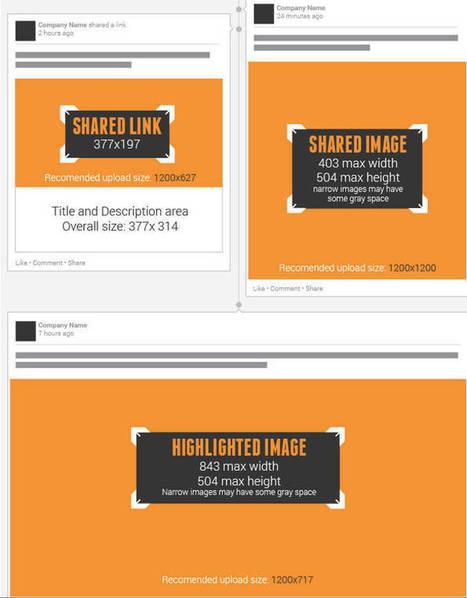 I dettagli di una Facebook Fan Page che fanno la differenza - | Digital Marketing News & Trends... | Scoop.it