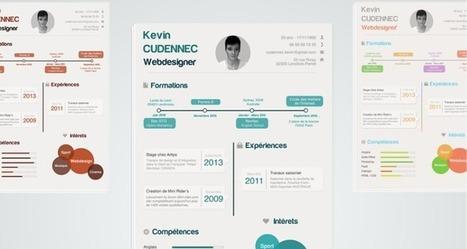 Resume tu CV editando esta infografía | comunicologos | Scoop.it