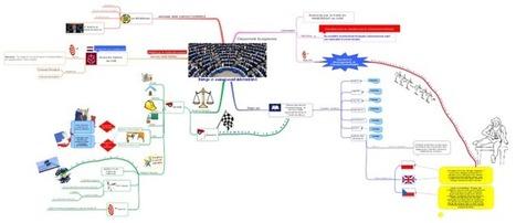 Citoyenneté Européenne free mind map download   Cartes mentales   Scoop.it