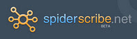 ICT en onderwijs: Mindmappen met Spiderscribe | Leren met ICT | Scoop.it