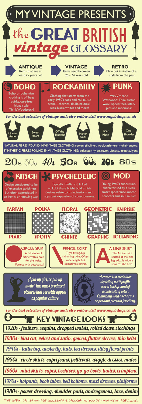 The Vintage Glossary from My Vintage - your one stop guide to vintage clothing, retro clothing and rockabilly fashion. | Vintage Clothing | Scoop.it