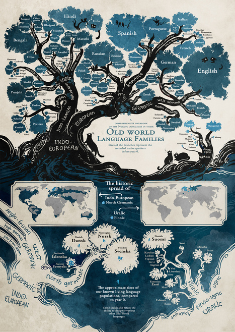 The Tree of Languages Illustrated in a Big, Beautiful Infographic | Create: 2.0 Tools... and ESL | Scoop.it