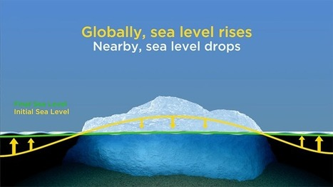 Jerry Mitrovica - Why Our Intuition About Sea-Level Rise Is Wrong | Classroom geography | Scoop.it