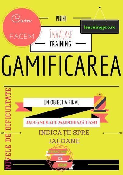 5 reguli ale Gamificării în training | Cosmina Coman | Scoop.it