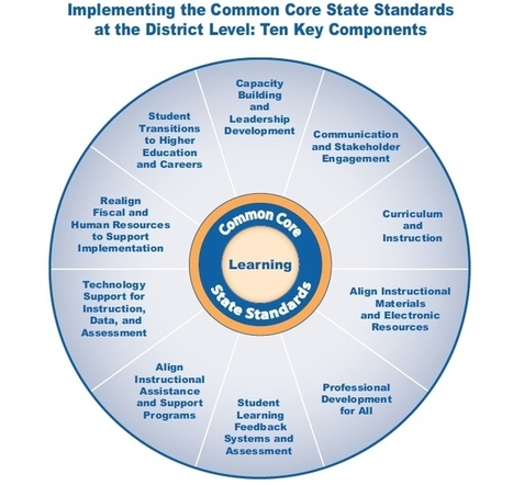 California groups publish how-to guide for districts on Common Core | College and Career-Ready Standards for School Leaders | Scoop.it