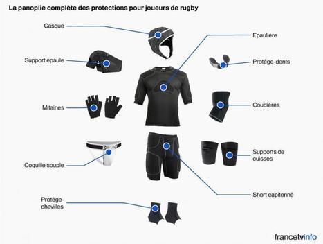 Infographie : quand les joueurs de rugby se transforment en Robocop @TwitJAKO | 694028 | Scoop.it