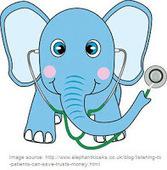 Revisiting the physician - Hadoop Vaidya - hadoopsphere.com | EEDSP | Scoop.it