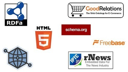 Beyond Rich Snippets: Semantic Web Technologies for Better SEO | Semantic Web Technologies | Scoop.it
