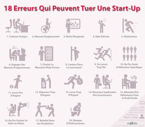 [ Infographie ] Les 18 Erreurs Des Start-Ups Débutantes | Entrepreneurs du Web | Scoop.it