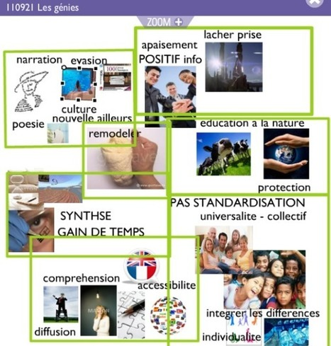 Anticipédia, l'expérience de l'innovation en mode collaboratif | Collaboratif-Info | EI4-5 & Masters | Scoop.it