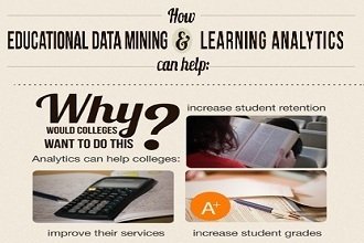 How Can Educational Data Mining and Learning Analytics Improve and Personalize Education? - EdTechReview™ (ETR)   Adaptive Learning and Higher Ed   Scoop.it