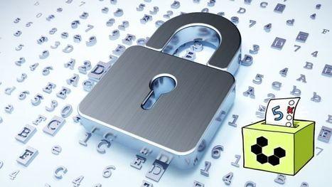 Five Best Password Managers @lifehacker   It's a digital world   Scoop.it