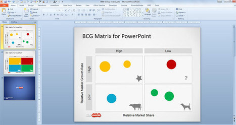 Free Boston Consulting Group Matrix Template for PowerPoint - Free PowerPoint Templates - SlideHunter.com | Business & Productivity Tools | Scoop.it