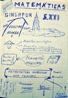 La enseñanza de las Matemáticas: Las nuevas metodologías en la enseñanza y el aprendizaje de las Matemáticas. - Portfolio de Álvaro Pascual Sanz | MATEMATICAS Y TIC | Scoop.it
