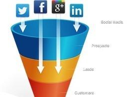 Proven ROI models make a business case for social media - The Media Online | Digital Marketing 3.0 | Scoop.it