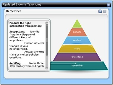 Updated Bloom's Taxonomy for the Digital Age | Ed Tech | Scoop.it
