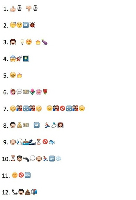 Classic First Lines of Novels in Emojis: A Quiz | conlangs | Scoop.it