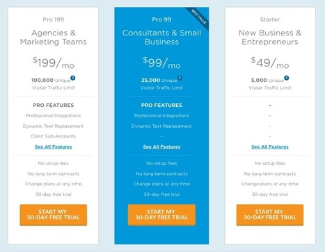 Insightful Study of 386 SaaS Startup Pricing Pages   La vente de solutions B2B SaaS   Scoop.it