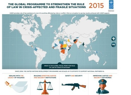 Rule of law, justice, security and human rights | Peace | Scoop.it