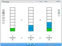 Applying Universal Design Features to Fractions Instruction | Applying tech integration | Scoop.it