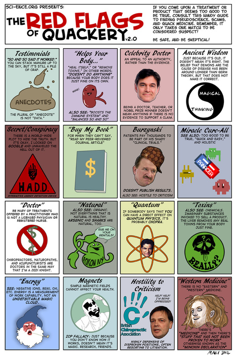 Woo, quackery and pseudoscience, oh my...   Chemistry and Our World   Scoop.it