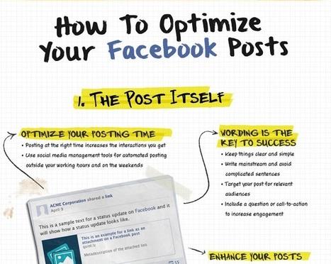 Comment optimiser ses posts sur Facebook [infographie] | Community management et Social Media | Scoop.it