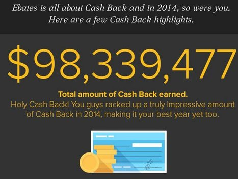 The best of eBates 2014 | World's Best Infographics | Scoop.it