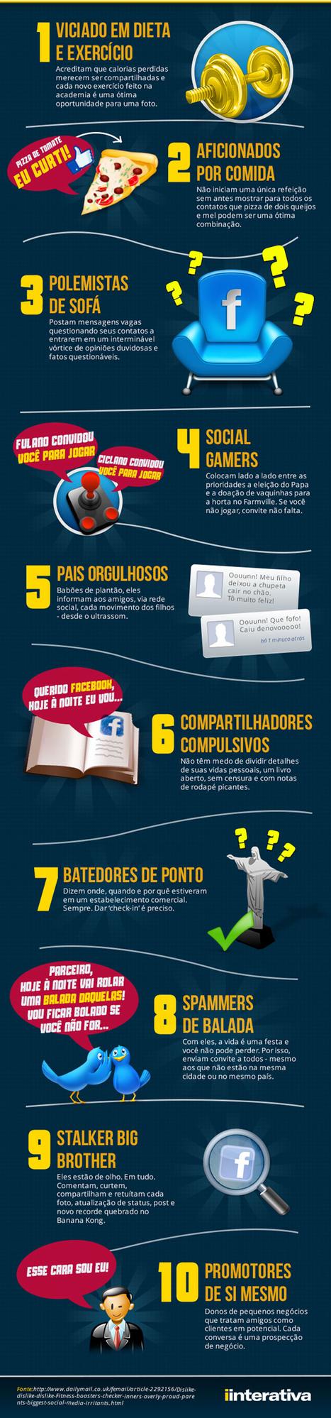 Infográfico traz os 10 tipos de usuários mais chatos nas redes sociais   Science, Technology and Society   Scoop.it