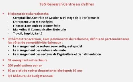 TBS lance Tbsearch.fr, le blog de la recherche | Journal des Grandes Ecoles | TBS Research Centre | Scoop.it