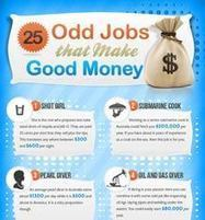 (Infographic) 25 Rare Jobs That Could Make You Very Wealthy ... | Infographically Speaking | Scoop.it