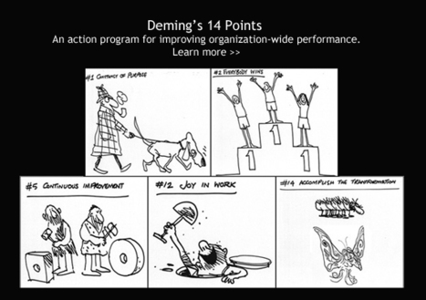 Management Training Videos and Resources for Continuous Improvement, Higher Quality, Improved Profitability and Leadership incorporating the principles of Dr. W. Edwards Deming - ManagementWisdom.com | Lean Software Development | Scoop.it