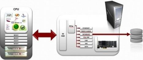 Avec son architecture MCS, Diablo Technologies propose de ... - LeMondeInformatique | Réseaux informatique | Scoop.it