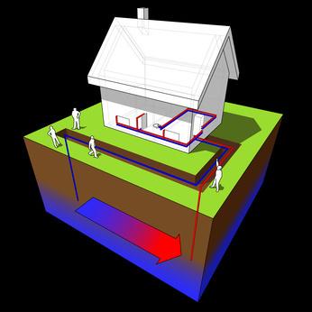 Pompe à chaleur géothermique eau/eau : 100 % écologique ! | Travaux de rénovation | Scoop.it