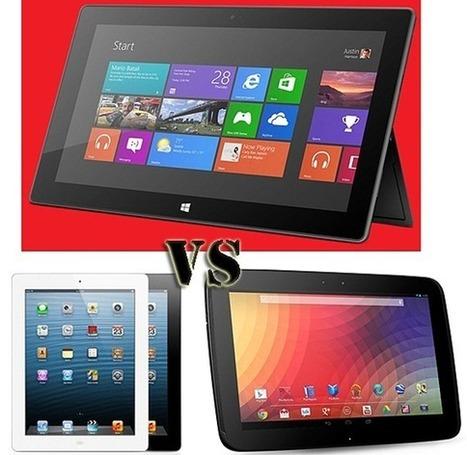 2012's Tablet Showdown: iPad vs. Nexus 10 vs. Surface | Mobile Technology | Scoop.it