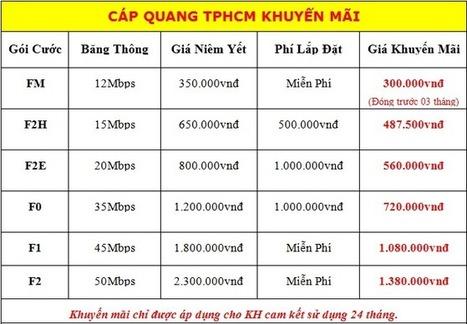 Bảng giá các gói cước internet cáp quang Vnpt | sim3gchoipad | Scoop.it