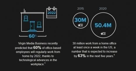 Flexibilité du travail: les tendances du nouveau bureau se déclinent en chiffres | L'Atelier : Accelerating Business | communication | Scoop.it
