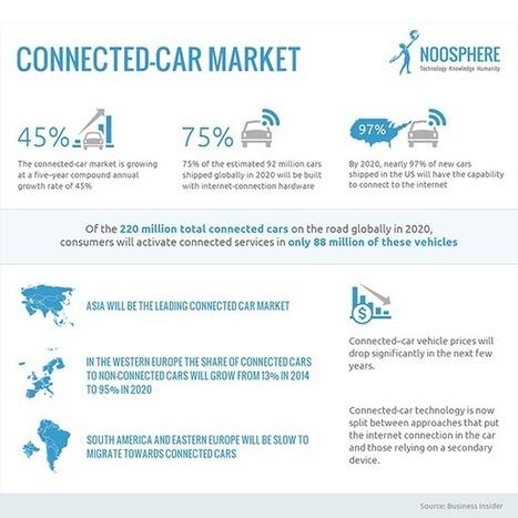 Les voitures connectées, garantes de la rentabilité de l'IoT ?   Services numériques urbains   Scoop.it