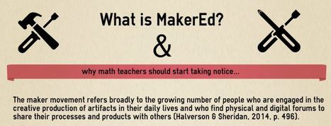 What is MakerEd? And why math teachers should take notice... Valerie Weage's 810 & 811 Blog | iPads in Education | Scoop.it