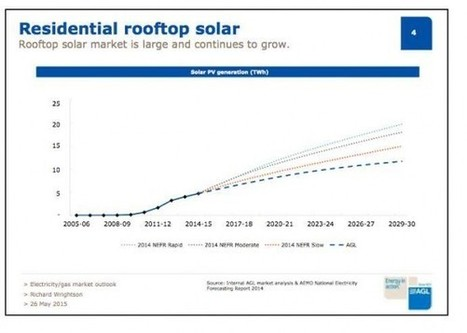AGL targets 400MW rooftop solar in push into New Energy   Community Solar Power Australia   Scoop.it