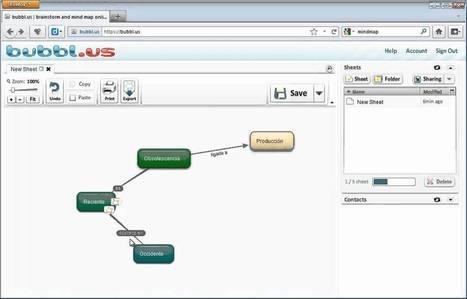Creación de un mapa conceptual con Bubbl.us - YouTube | Tarea curso clil | Scoop.it