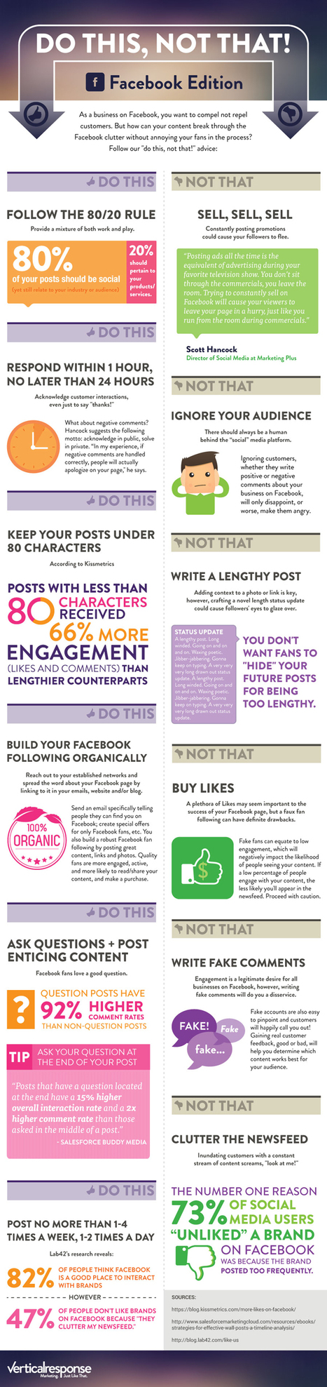 The Do's and Don'ts of Using Facebook for Business [Infographic] | cool tech tools | Scoop.it