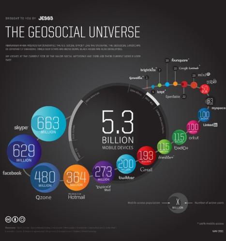 Les réseaux sociaux rangés par nombre de membres | Time to Learn | Scoop.it