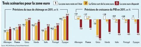Que se passerait-il si la zone euro implosait ? | Europe | Scoop.it