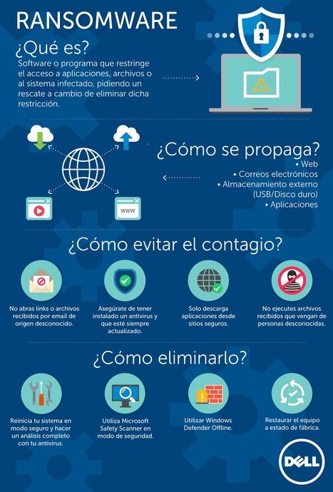 Ransomware: lo que debes de saber #infografia #infographic | Educacion, ecologia y TIC | Scoop.it