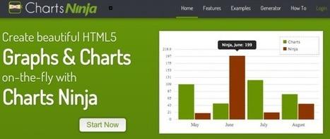 Charts Ninja – Incluye gráficos HTML5 en tu sitio web   Recull diari   Scoop.it