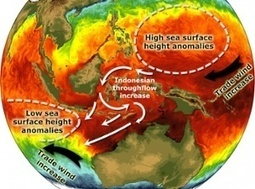 Indian Ocean storing up heat from global warming, says study   GarryRogers NatCon News   Scoop.it