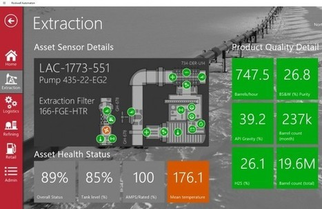 Azure IoT Suite predictive maintenance now available | Nova Tech Consulting S.r.l. | Scoop.it