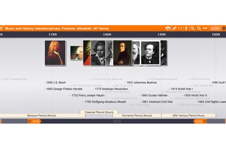 6 outils gratuits pour créer une chronologie | Pédagogie et web 2.0 | Scoop.it