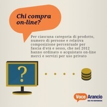 Chi compra on-line? | VoceArancio | Social Media Italy | Scoop.it