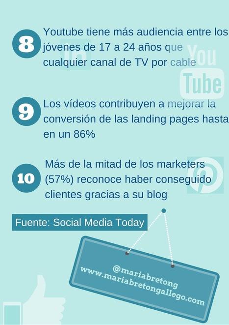 10 Sorprendentes datos de la eficacia de las Redes Sociales #infografia #infographic #socialmedia | CarlosJavier_76 | Scoop.it
